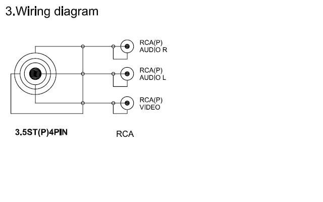 Mono Plug To Rca Audio Jack Wiring Diagram - Wiring Schematics