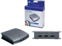 HDMI 2 Port Switch Box