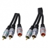 HIGH QUALITY 3 RCA PHONO (Y,Cb,Cr) COMPONENT VIDEO 1.5M