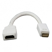 Mini DVI To HDMI Female Socket